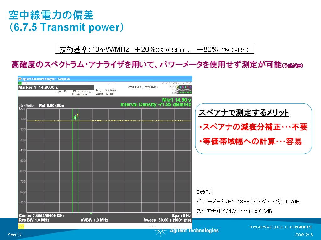 ZigBeeが日本で普及するために必...